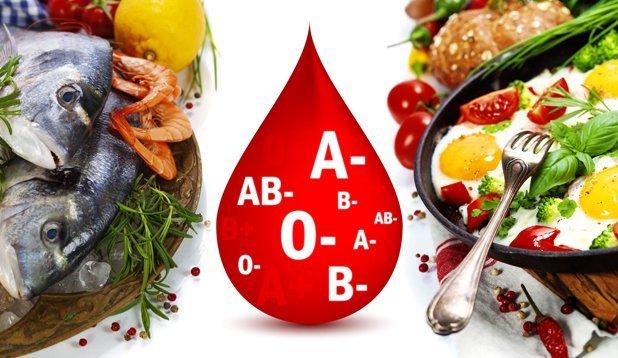 Dieta do grupo sanguineo ab positivo