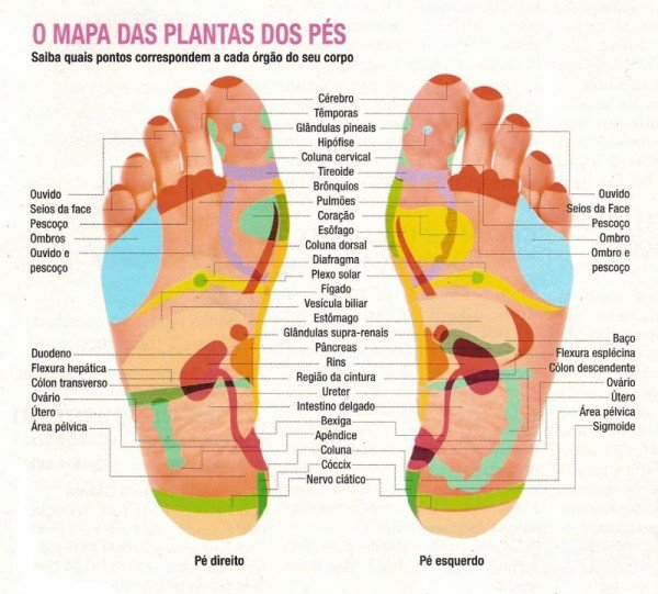 mapa-reflexologia-podal