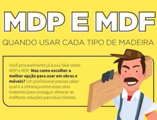 tipos de madeira: mdp e mdf